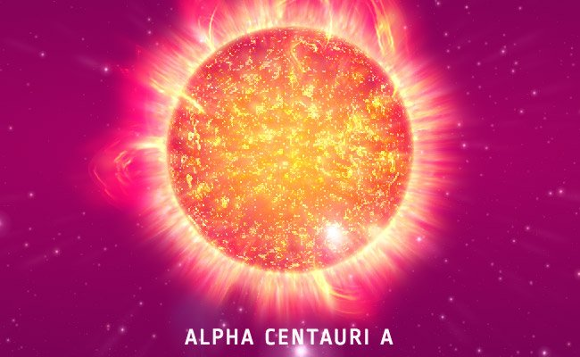 Alpha Centauri A - Star Facts - Online Star Register