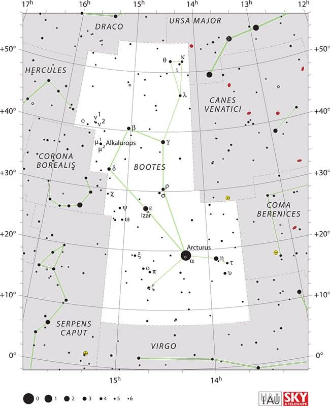 Constelación El Boyero
