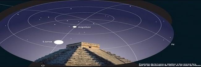 Resultado de imagen de LOs sacerdotes mayas y la Astronomía