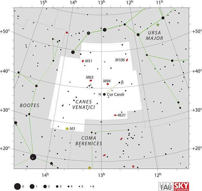constelacion de canes venatici