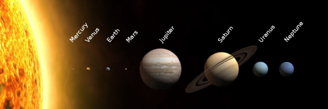 Planeten van ons zonnestelsel