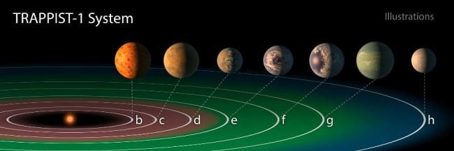 Buitenaards leven nieuwe planeten