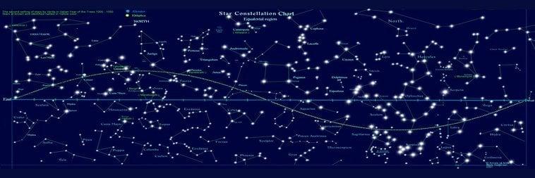nombres de constelaciones famosas