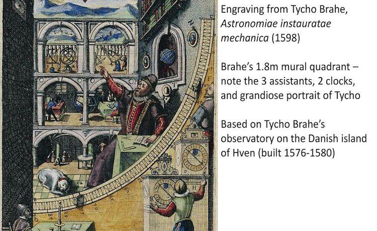 Tycho Brahe Mural