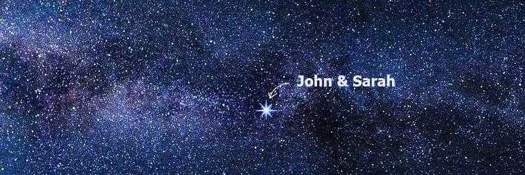 sterrenregister