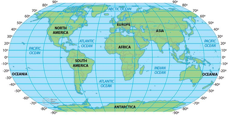 Latitudes of the world