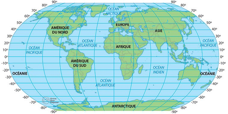 Les latitudes de notre planète