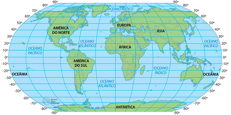 Latitudes do mundo