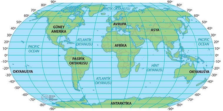 Dünyadaki enlemler