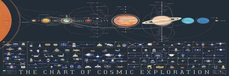 regalos astronomia