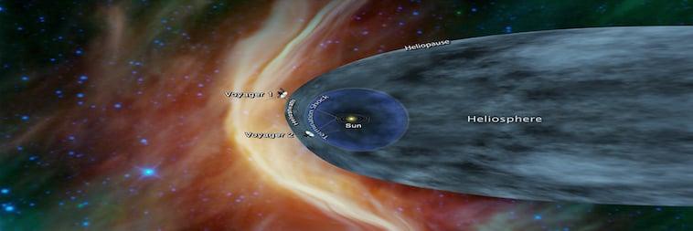 Voyager 2 und die Heliosphäre
