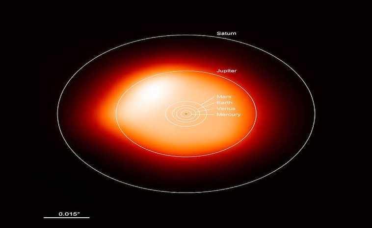 Betelgeuse light
