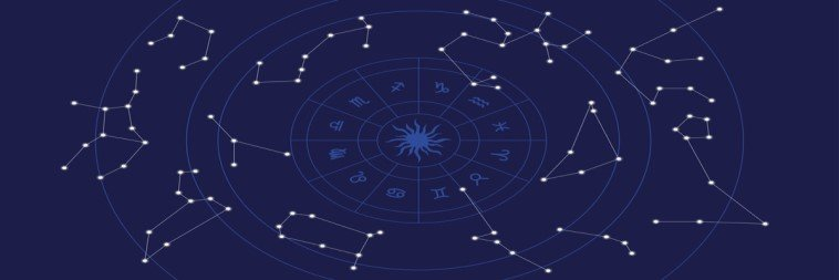 Annual Horoscope of 2020