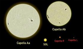 capella sun comparaciòn