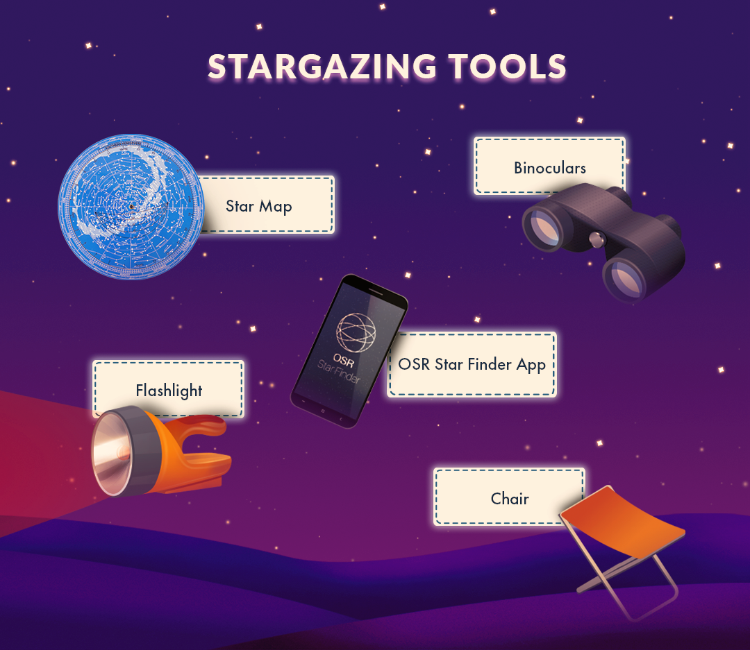 Stargazing Tips