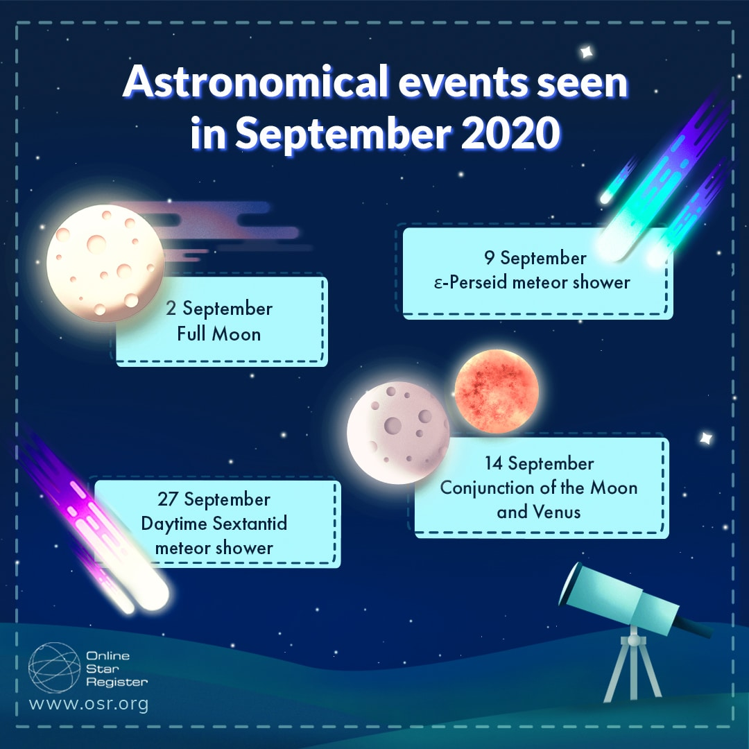 astronomical events September 2020