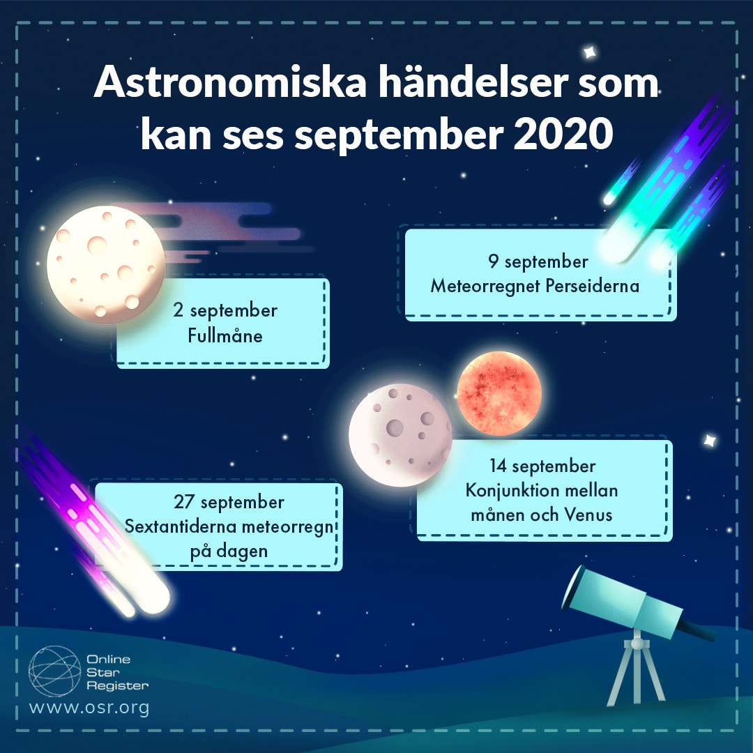Astronomiska händelser september 2020