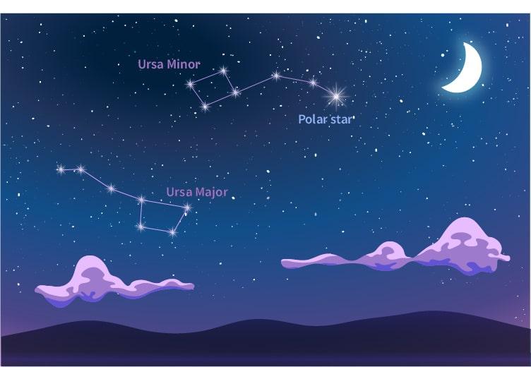 Stargazing with children