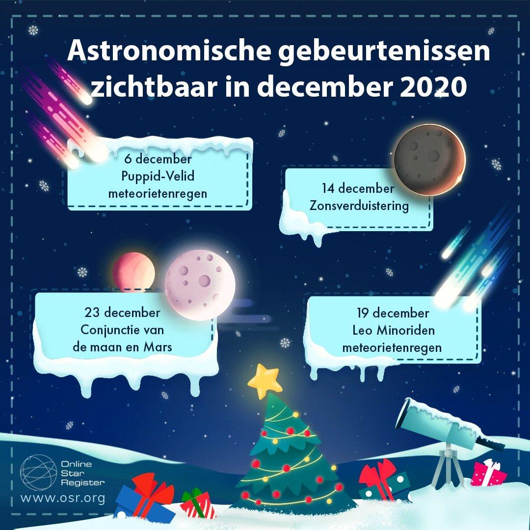 astronomische agenda van december 2020