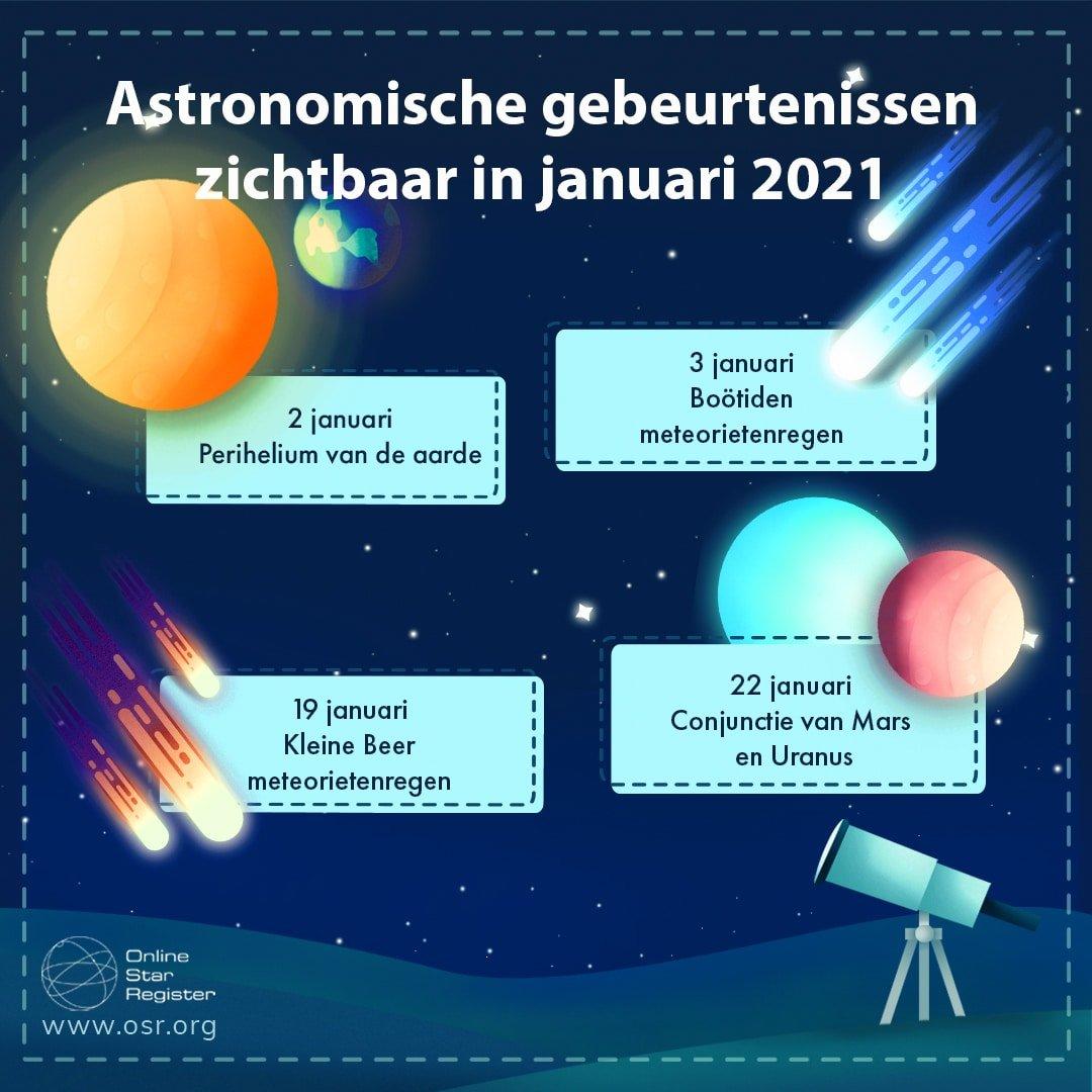 De astronomische agenda van januari 2021