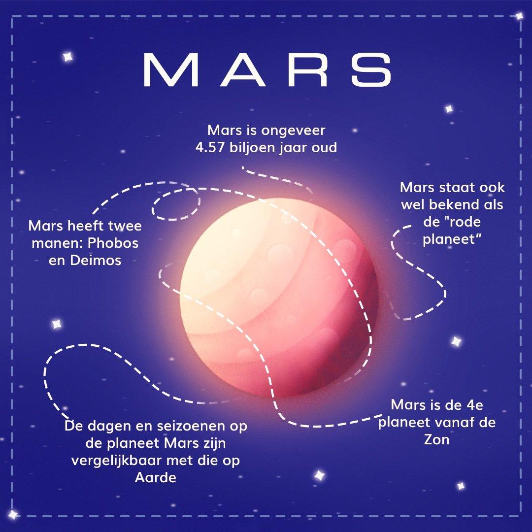 infographic Mars