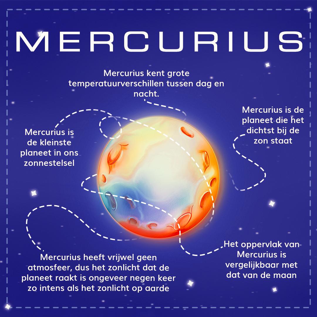 infographic mercurius