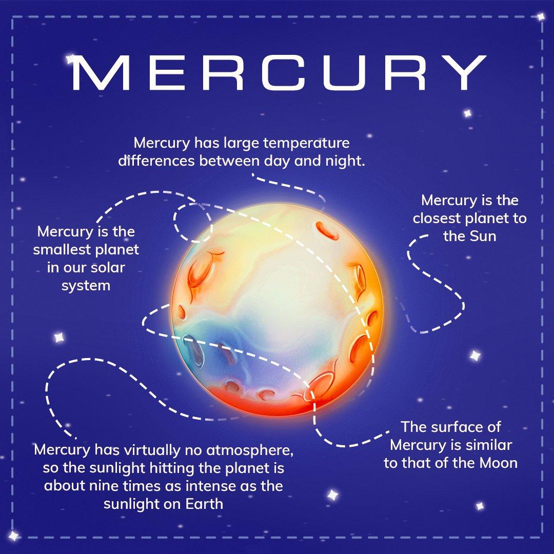 mercury infographic
