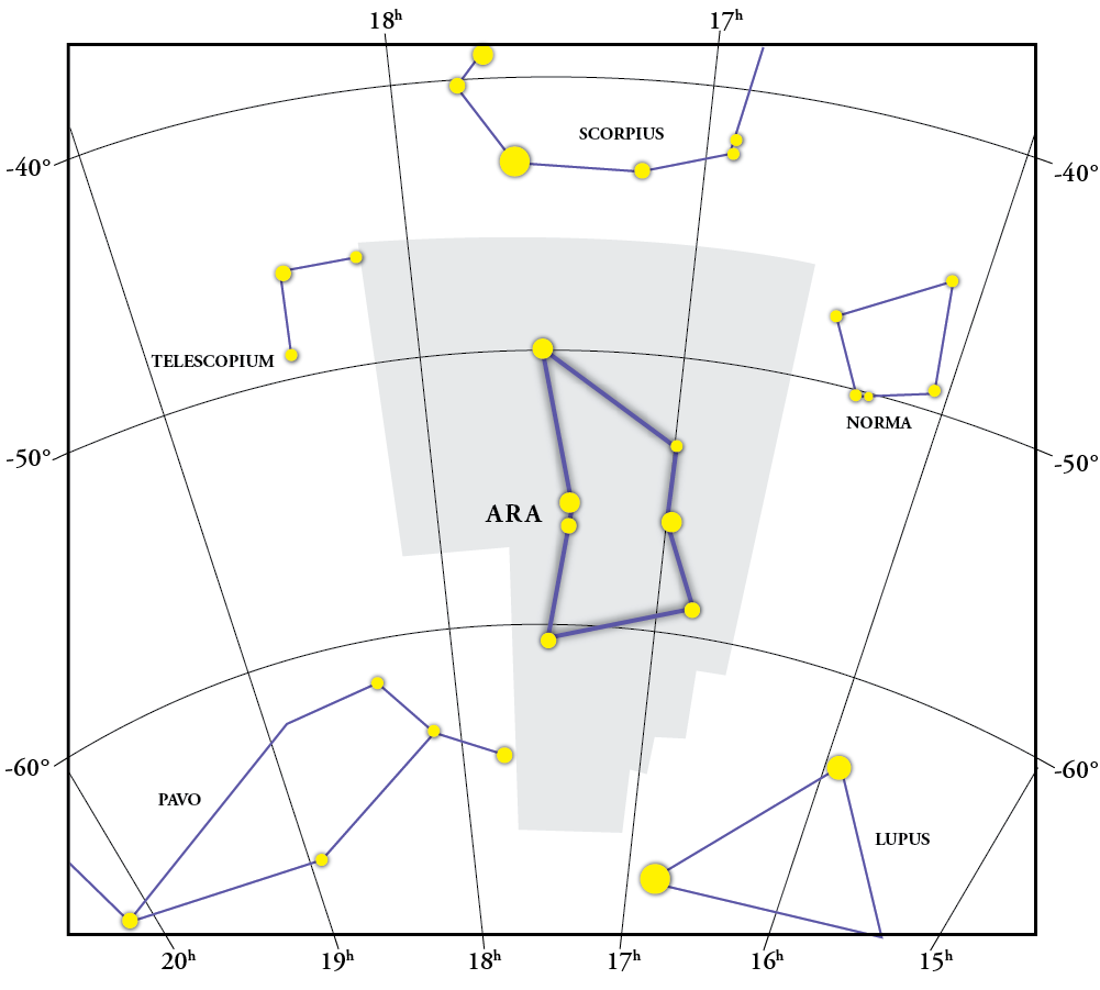 Ara Constellation Map
