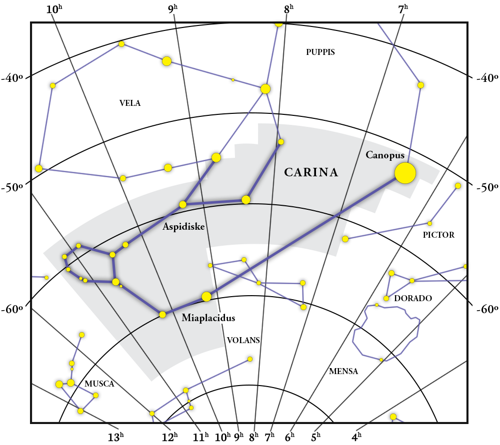 Carina Constellation Map