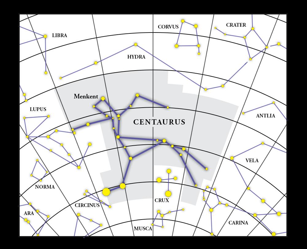 Centaurus 星座图