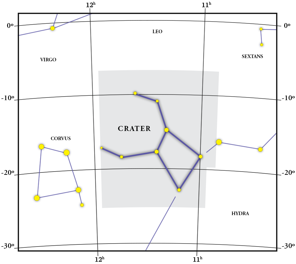Crater Constellation Map