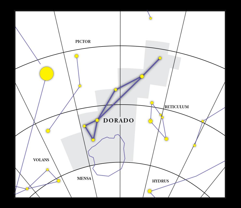 Dorado Takımyıldızı Haritası