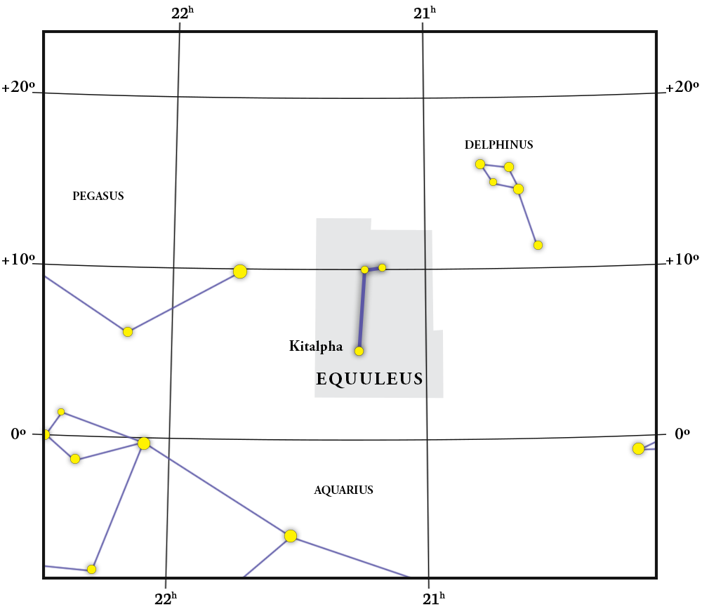 Equuleus Constellation Map