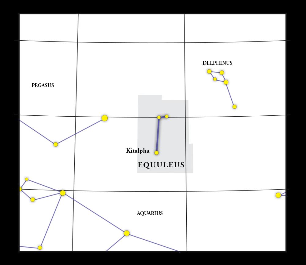 Equuleus Takımyıldızı Haritası