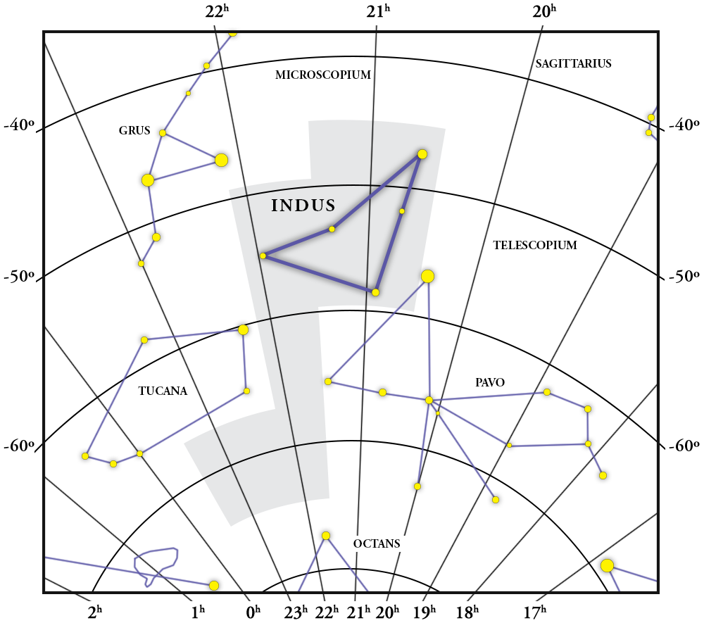 Indus Constellation Map