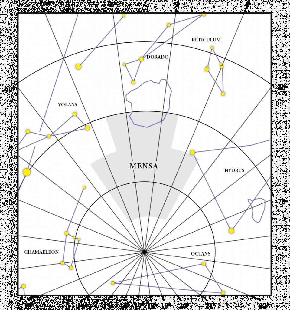 Mensa Constellation Map