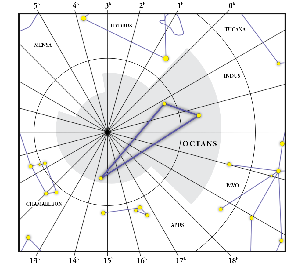 Octans Constellation Map