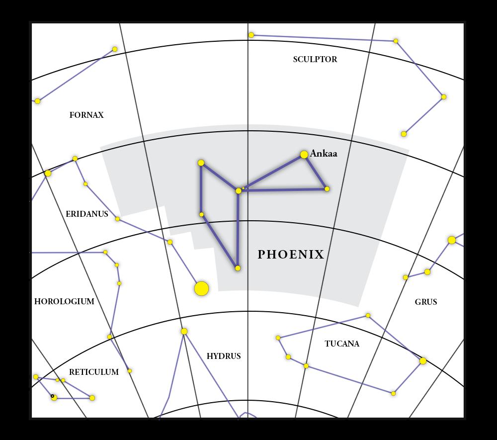 Phoenix Constellation Map
