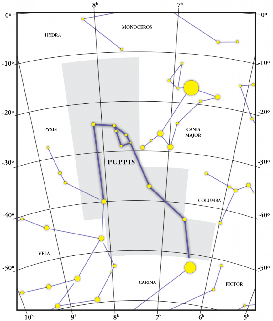 Puppis Constellation Map
