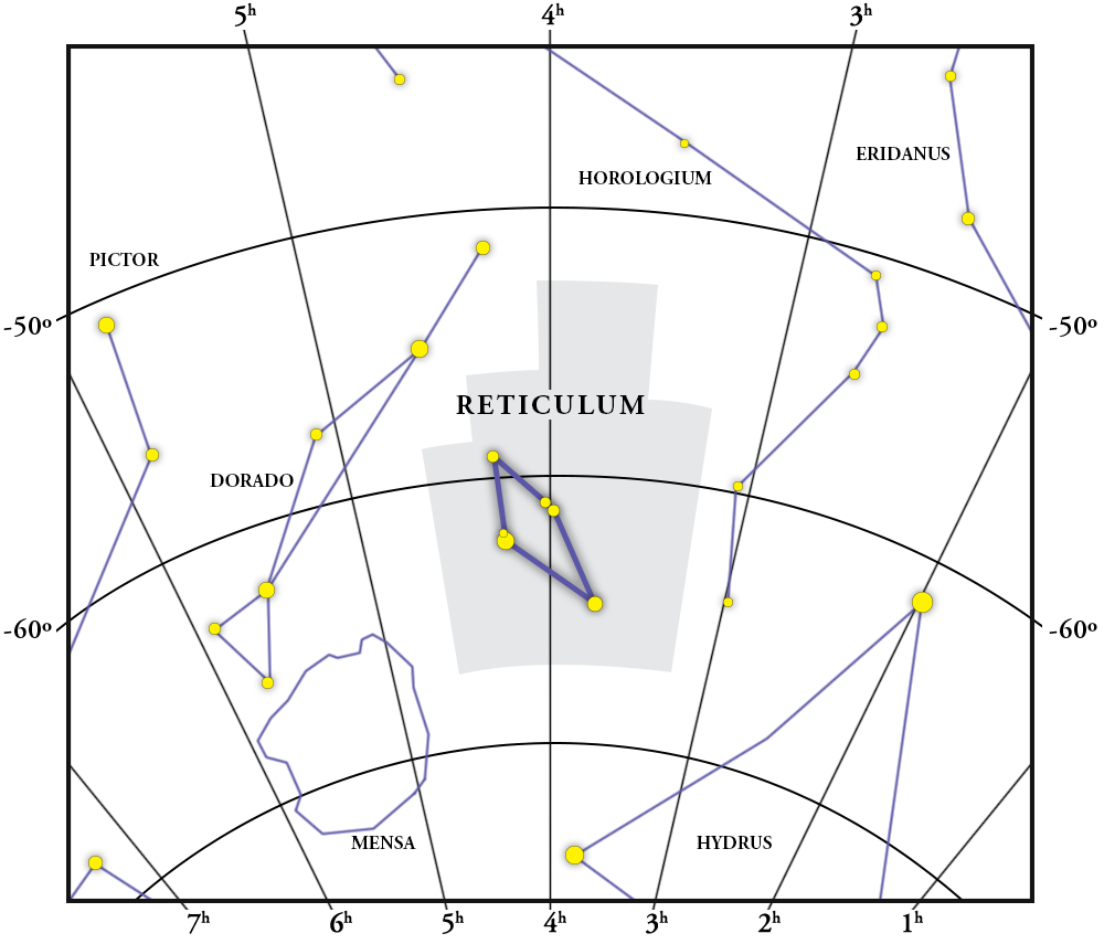 Reticulum Constellation Map