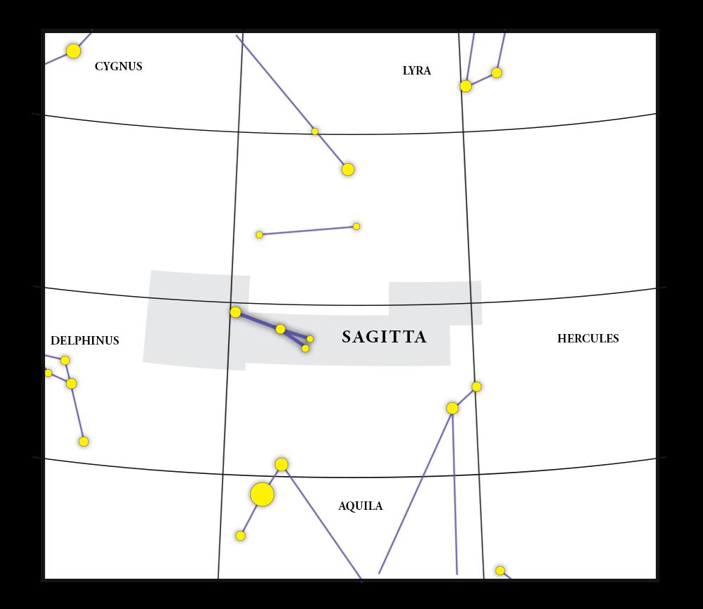Sagitta Constellation Map