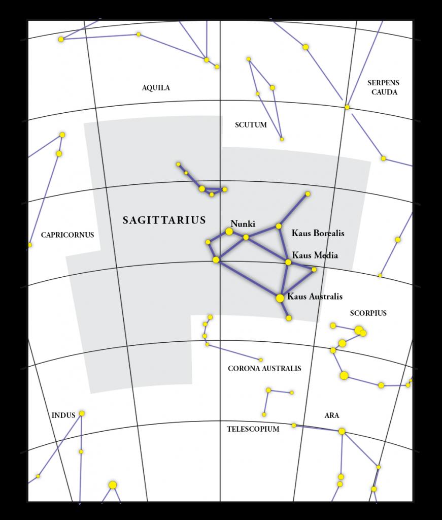 Sagittarius Constellation Map