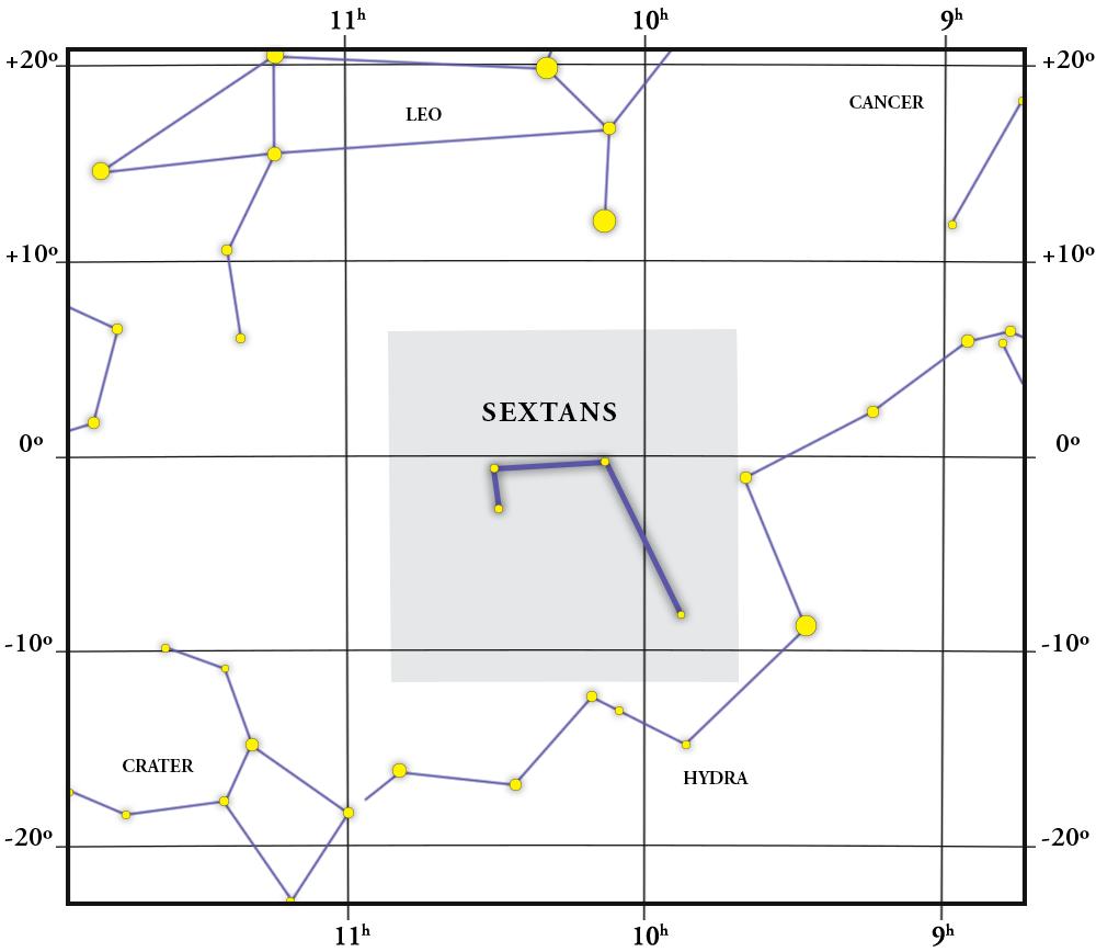 Sextans Constellation Map