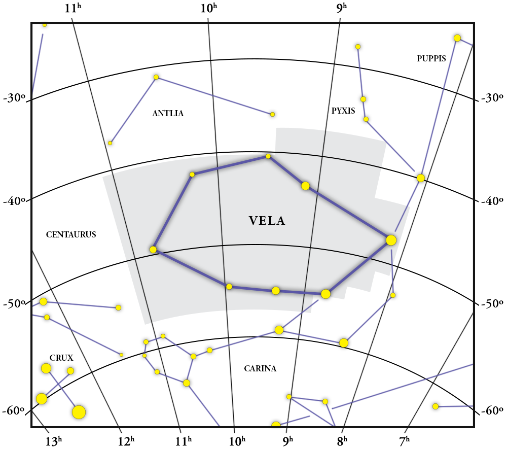 Vela Takımyıldızı Haritası