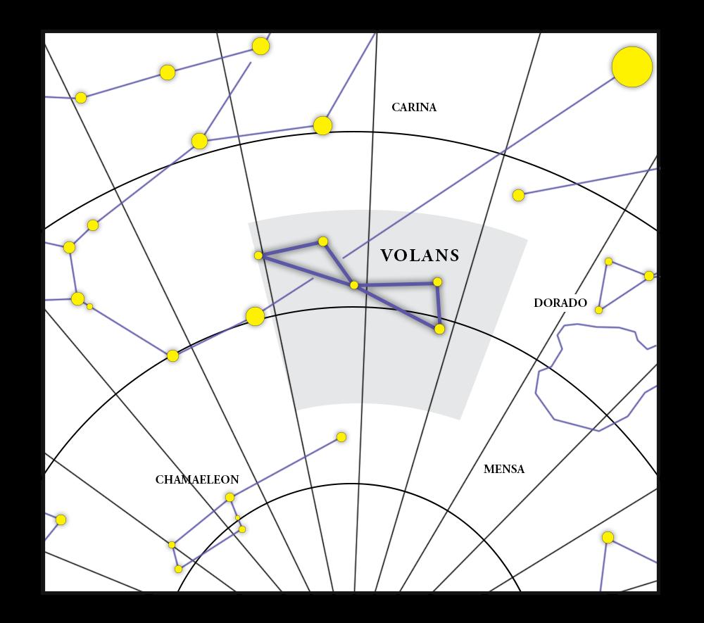 Volans Constellation Map